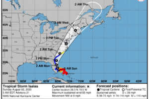 Sunday Weather Xtreme Video: Isaias Scrapes Florida Today and Monday Heading Northward; Dry Week for Alabama