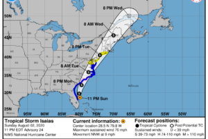 Isaias Expected to Be at Hurricane Strength When it Reaches the Carolinas