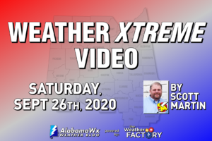Weather Xtreme: Dry & Warm on Saturday, A Few Showers Possible on Sunday Afternoon