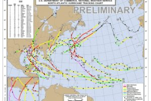 Alabama NewsCenter: 2020 Hurricane Season One for the Record Books