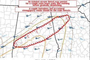 SPC Releases New Mesoscale Discussion… Severe Threat For At Least a Couple More Hours