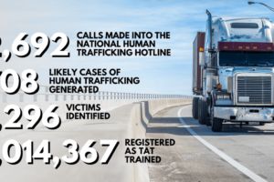 Alabama Newscenter — Alabama Truckers Join in Fight Against Human Trafficking