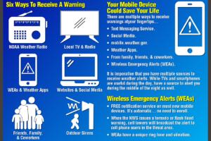 Severe Weather Awareness Week 2021: Receiving Weather Alerts