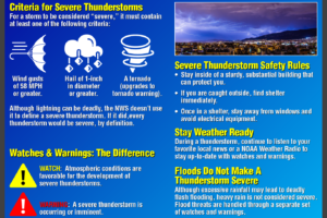 Severe Weather Awareness Week 2021: Severe Thunderstorms