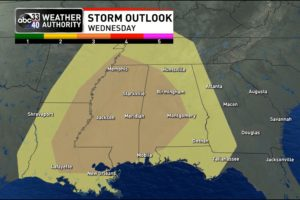 Significant Severe Weather Event Possible Wednesday