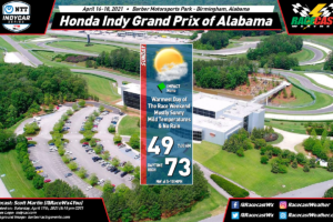 Sunday Will Be Very Nice for the Honda Indy Grand Prix of Alabama at Barber Motorsports Park