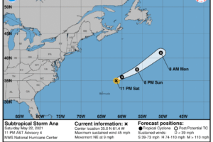 Ana Continues to Weaken Over the Open Atlantic