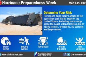 Hurricane Preparedness Week – Day 1:  Determine Your Risk