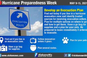 Hurricane Preparedness Week – Day 2: Develop an Evacuation Plan