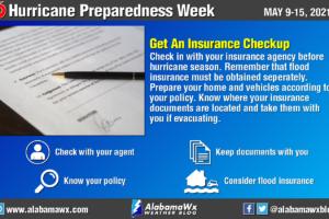 Hurricane Preparedness Week – Day 4: Get An Insurance Checkup