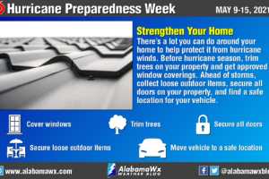 Hurricane Preparedness Week – Day 5: Strengthen Your Home