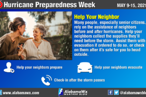 Hurricane Preparedness Week – Day 6: Help Your Neighbor