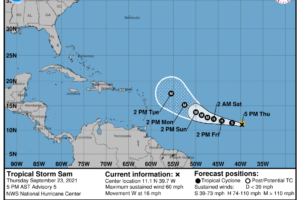 Sam Continues to Rapidly Intensify, May Become a Hurricane Well Before Daybreak