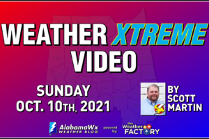 Sunday Weather Xtreme: Dry & Warm Weather Continues Through Much of the Workweek Ahead